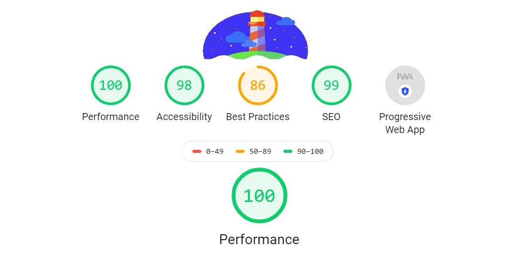 معیار عملکرد در ابزار lighthouse گوگل