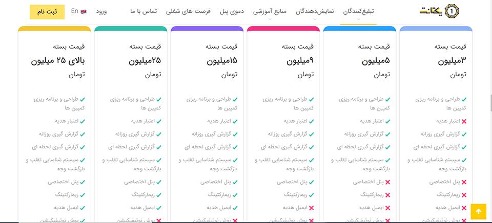 بهترین سایت های ایرانی تبلیغات گوگل یکتا نت